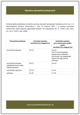 Wymiary stanowisk postojowych - tabela