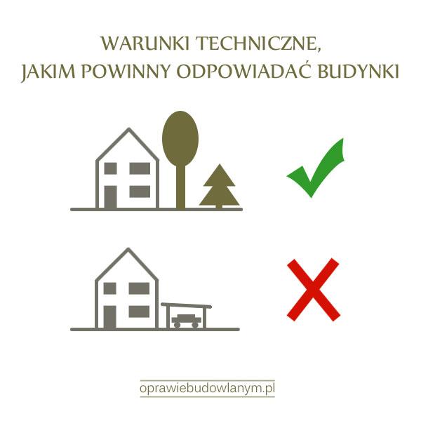 Nowe Warunki Techniczne Wiata Garażowa 7 M Od Domu A Las
