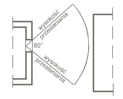 Naturalne oświetlenie pomieszczeń warunki techniczne